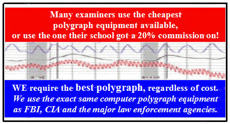 Best polygraph available